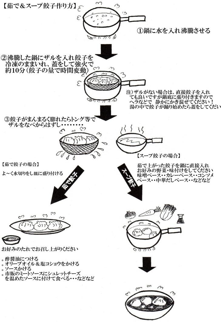 茹で&スープ餃子作り方